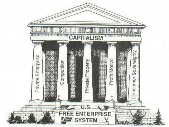 free-enterprise-capitalism