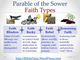 parable-sower5