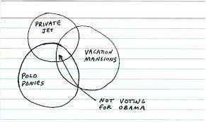ruling-elite-obama