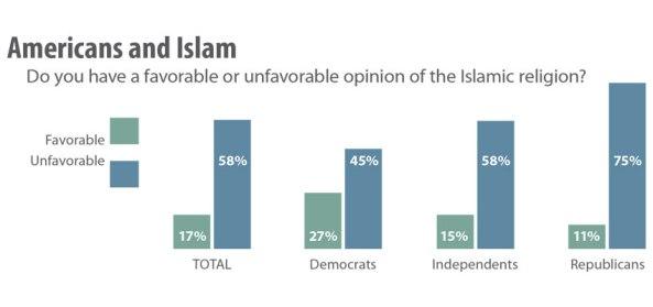 AFA-islam-concern