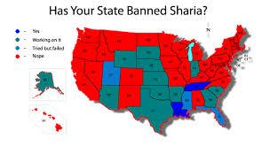 sharia-states