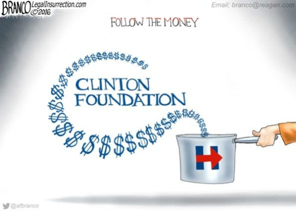 clinton foundation hillary money