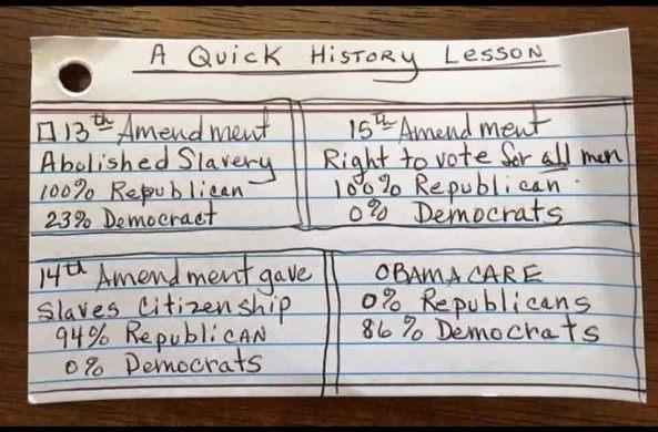history-democrat-voting